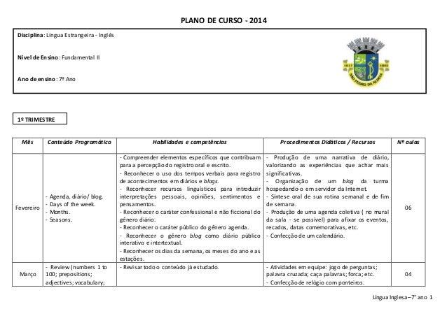 Língua Inglesa– 7° ano 1 PLANO DE CURSO - 2014 Mês Conteúdo Programático Habilidades e competências Procedimentos Didático...