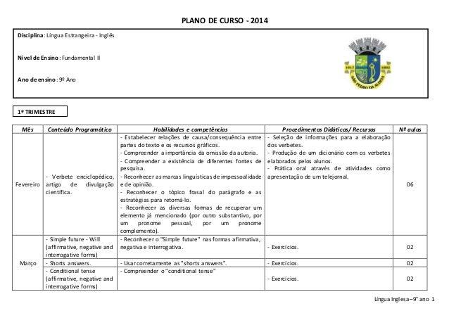 Língua Inglesa– 9° ano 1 PLANO DE CURSO - 2014 Mês Conteúdo Programático Habilidades e competências Procedimentos Didático...
