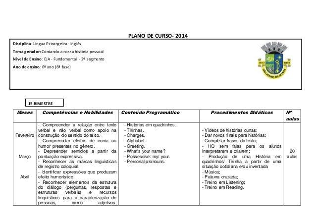 PLANO DE CURSO- 2014 Meses Competências e Habilidades Conteúdo Programático Procedimentos Didáticos Nº aulas Fevereiro Mar...