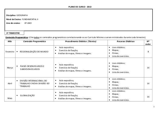 PLANO DE CURSO - 2013 Conteúdo Programático: (Cite todos os conteúdos programáticos correlacionando-os ao Currículo Mínimo...