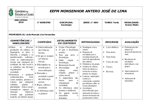 EEFM MONSENHOR ANTERO JOSÉ DE LIMA ANO LETIVO: 2015 1° BIMESTRE DISCIPLINA: Sociologia SERIE: 1° ANO TURNO: Tarde MODALIDA...