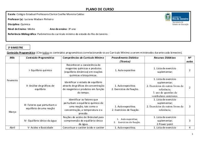 PLANO DE CURSO Escola: Colégio Estadual Professora Clarice Coelho Moreira Caldas Professor (a): Luciana Madsen Pinheiro Di...
