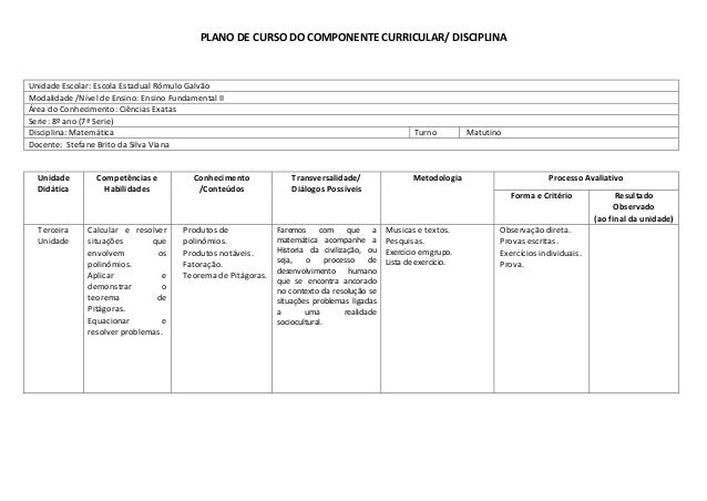 PLANO DE CURSO DO COMPONENTE CURRICULAR/ DISCIPLINAUnidade Escolar: Escola Estadual Rômulo GalvãoModalidade /Nível de Ensi...