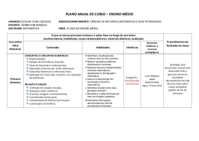 PLANO ANUAL DE CURSO – ENSINO MÉDIO UNIDADE ESCOLAR: CENA COLÉGIOS DOCENTE: TAMMI KIRK BONIOLO DISCIPLINA: MATEMÁTICA  ÁRE...