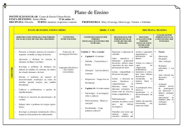 Plano de Ensino INSTITUIÇÃO ESCOLAR: Centro de Ensino Urbano Rocha ETAPA DE ENSINO: Ensino Médio Nº de aulas: 80 DISCIPLIN...