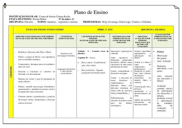 Plano de Ensino INSTITUIÇÃO ESCOLAR: Centro de Ensino Urbano Rocha ETAPA DE ENSINO: Ensino Médio Nº de aulas: 40 DISCIPLIN...