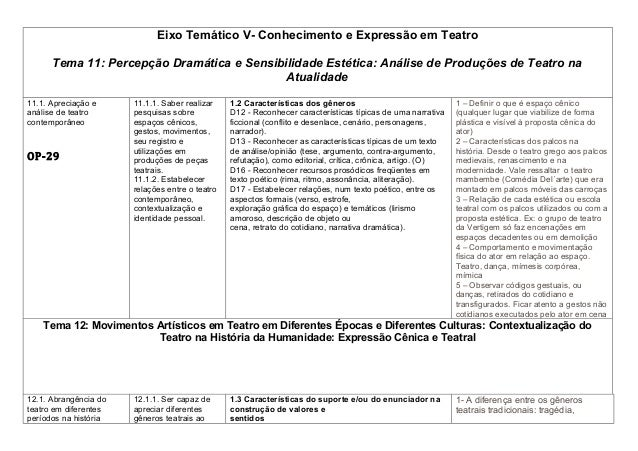 Eixo Temático V- Conhecimento e Expressão em Teatro      Tema 11: Percepção Dramática e Sensibilidade Estética: Análise de...