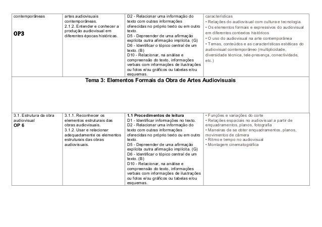 contemporâneas           artes audiovisuais              D2 - Relacionar uma informação do          característicasOP3    ...