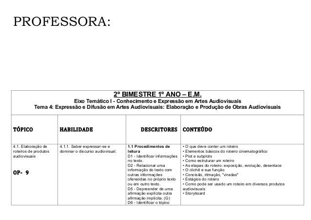 PROFESSORA:                                                    2º BIMESTRE 1º ANO – E.M.                          Eixo Tem...