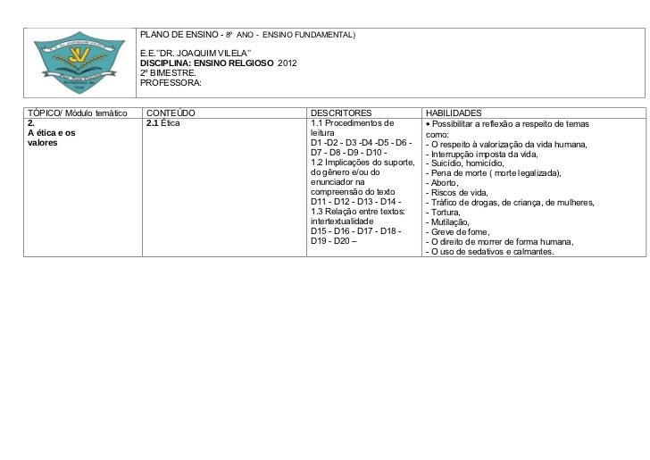 PLANO DE ENSINO - 8º ANO - ENSINO FUNDAMENTAL)                          E.E.''DR. JOAQUIM VILELA''                        ...