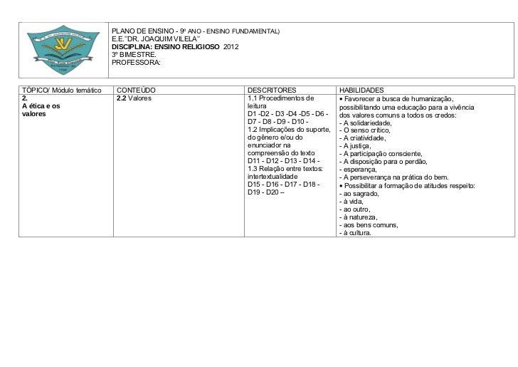 PLANO DE ENSINO - 9º ANO - ENSINO FUNDAMENTAL)                          E.E.''DR. JOAQUIM VILELA''                        ...