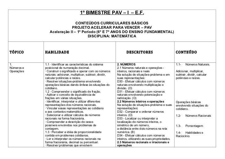 1º BIMESTRE PAV – I – E.F.                              CONTEÚDOS CURRICULARES BÁSICOS                           PROJETO A...