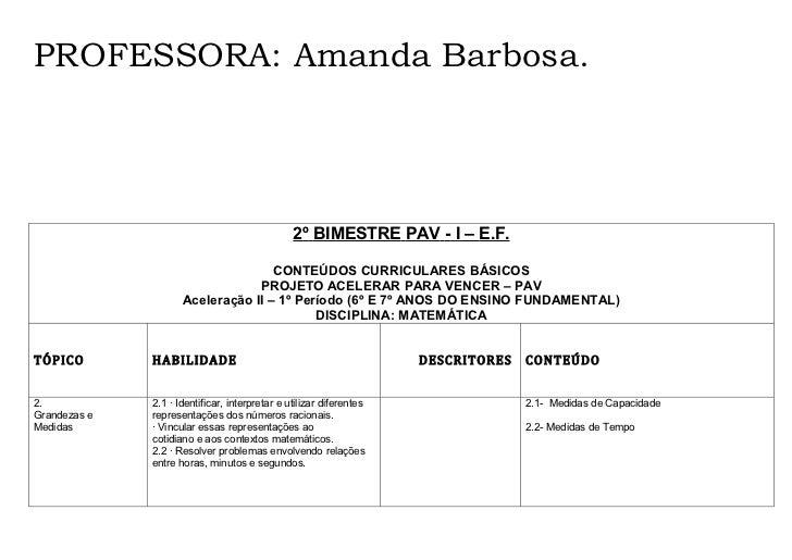 PROFESSORA: Amanda Barbosa.                                                2º BIMESTRE PAV - I – E.F.                     ...