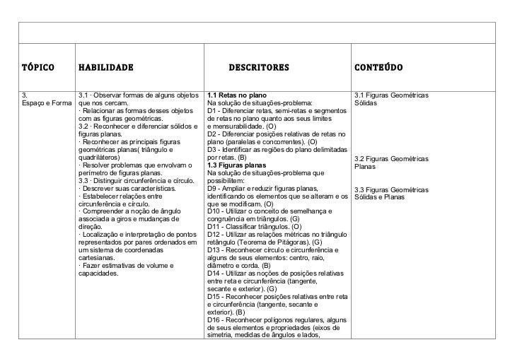 TÓPICO           HABILIDADE                                          DESCRITORES                                 CONTEÚDO3...