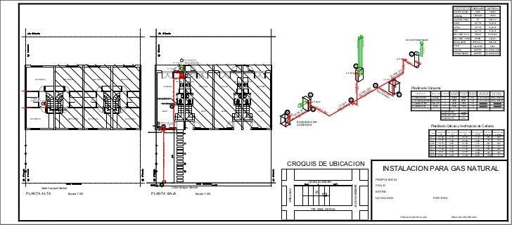 Plano de gas for Gas natural en casa