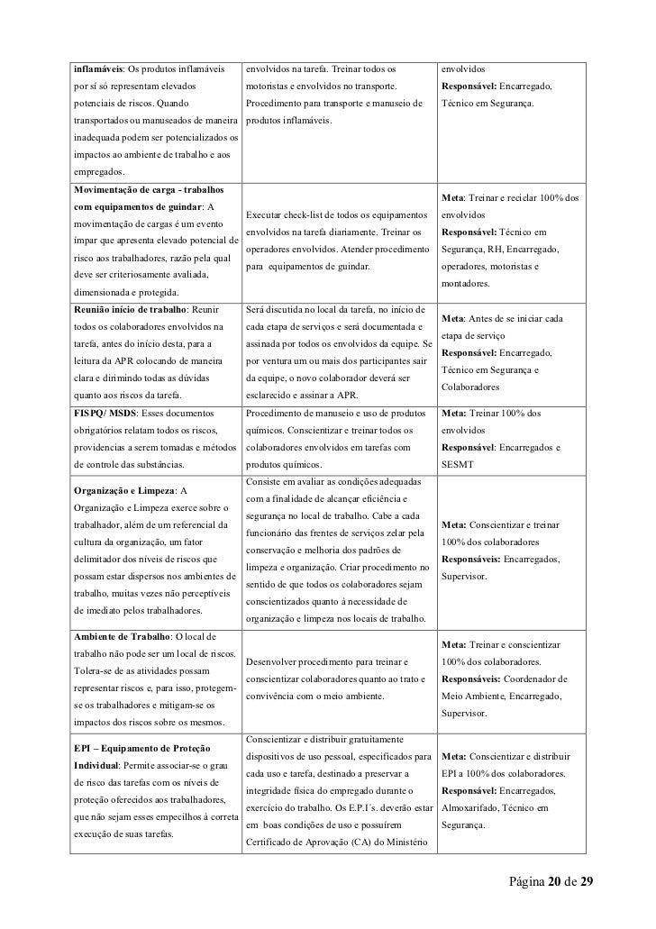 Plano de gerenciamento de riscos de obras 3b8d2d7f5a