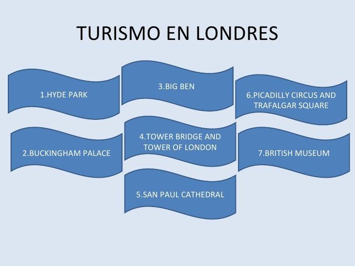 TURISMO EN LONDRES 1.HYDE PARK 2.BUCKINGHAM PALACE 3.BIG BEN  4.TOWER BRIDGE AND TOWER OF LONDON 7.BRITISH MUSEUM 5.SAN PA...