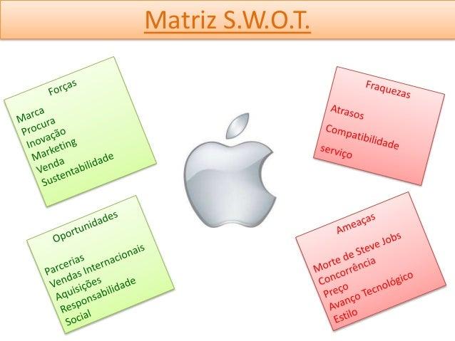 Matriz S.W.O.T.