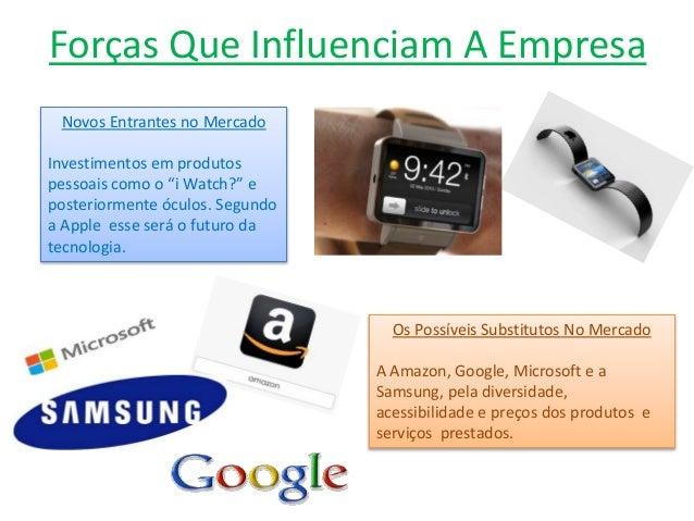 """Forças Que Influenciam A Empresa Novos Entrantes no Mercado Investimentos em produtos pessoais como o """"i Watch?"""" e posteri..."""