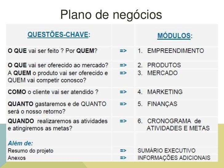Plano de negocios matematica