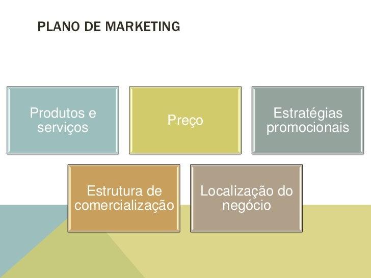 PLANO DE MARKETINGProdutos e                         Estratégias                   Preço serviços                         ...