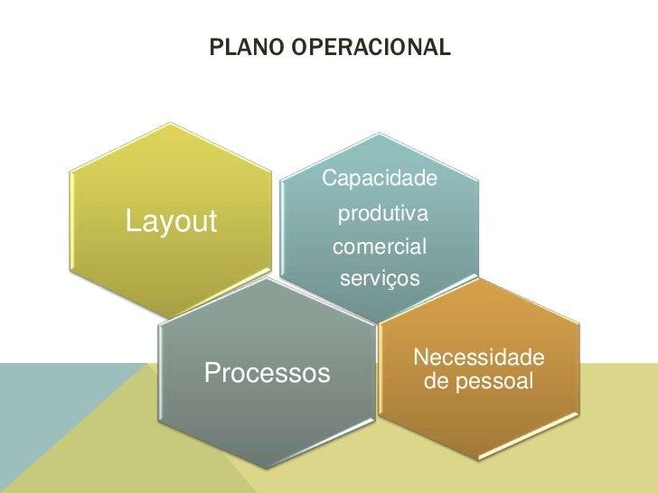PLANO OPERACIONAL             CapacidadeLayout           produtiva                 comercial                  serviços    ...