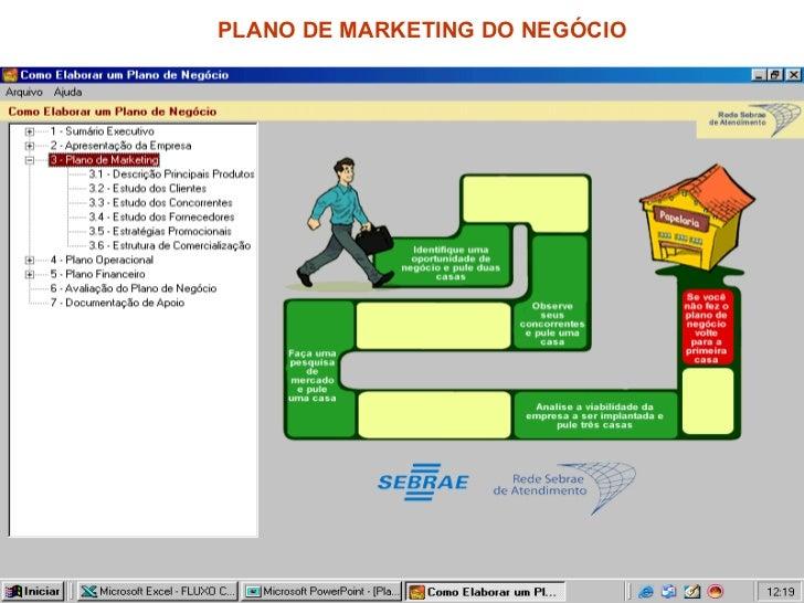 PLANO DE MARKETING DO NEGÓCIO
