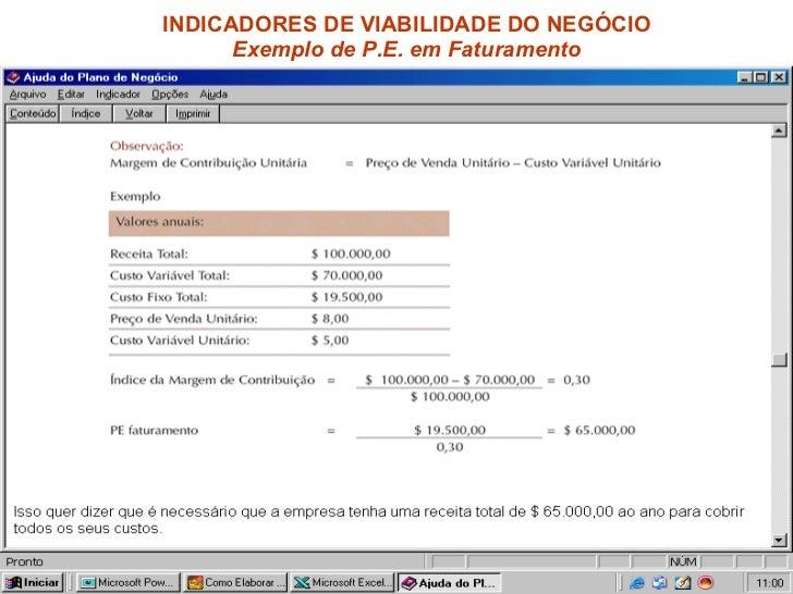INDICADORES DE VIABILIDADE DO NEGÓCIO  Exemplo de P.E. em Faturamento