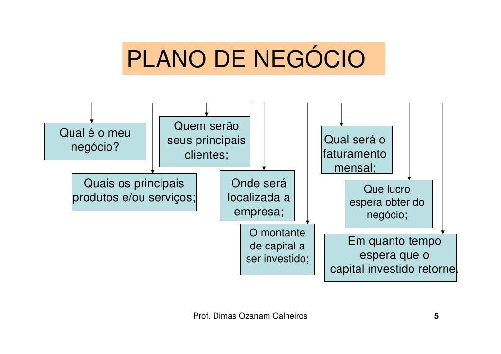 plano de negocios estrutura
