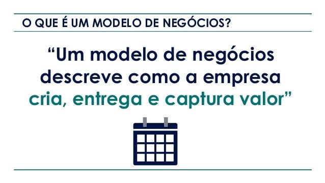 """O QUE É UM MODELO DE NEGÓCIOS? """"Um modelo de negócios descreve como a empresa cria, entrega e captura valor"""""""