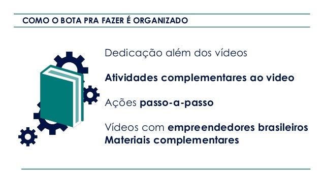 COMO O BOTA PRA FAZER É ORGANIZADO Dedicação além dos vídeos Atividades complementares ao video Ações passo-a-passo Vídeos...