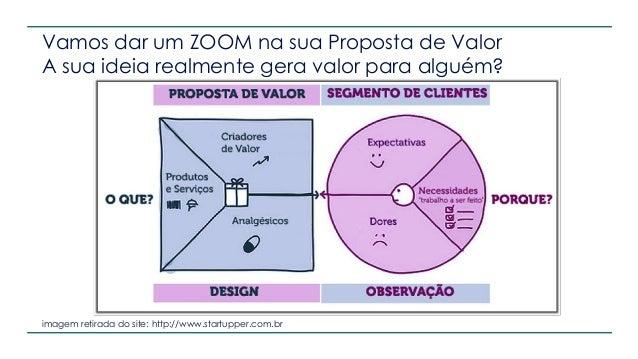 Vamos dar um ZOOM na sua Proposta de Valor A sua ideia realmente gera valor para alguém? imagem retirada do site: http://w...