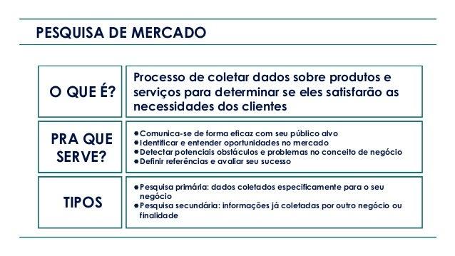 PESQUISA DE MERCADO O QUE É? PRA QUE SERVE? TIPOS Pesquisa primária: dados coletados especificamente para o seu negócio Pe...