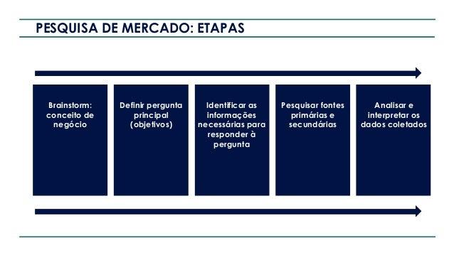 PESQUISA DE MERCADO: ETAPAS Brainstorm: conceito de negócio Definir pergunta principal (objetivos) Identificar as informaç...