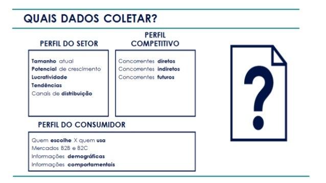 Fontes oficiais: sites do IBGE ou ReceitaFederal Sites de associação de empresas (como CNI) Sites da Agência Brasileira de...