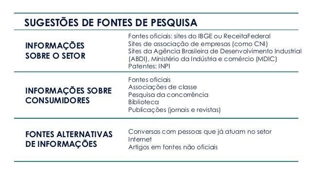 ANÁLISE DE MERCADO Perfil do cliente Segmentos de mercado Nichos de mercado Mercados-alvo Mercados futuros