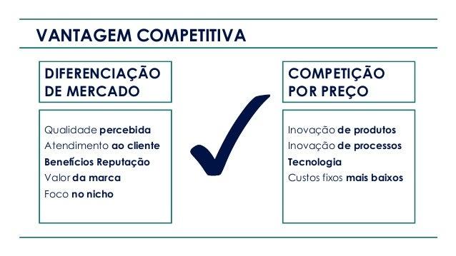 FATORES CRÍTICOS DE SUCESSO Como os clientes atuais e potenciais avaliam seus concorrentes? Qual fator parece ser o mais i...