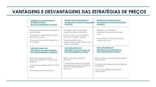 ESTRATÉGIAS DE PREÇOS PREÇOS MAIS BAIXOS PREÇOS MAIS ALTOS PREÇOS SIMILARES Preço como atrativo Blindagem a concorrência P...