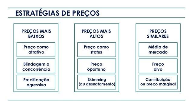 QUAIS INFORMAÇÕES POSSO CONSIDERAR COMO REFERÊNCIA DURANTE O PROCESSO DE PRECIFICAÇÃO: Perfil do setor Análise competitiva...