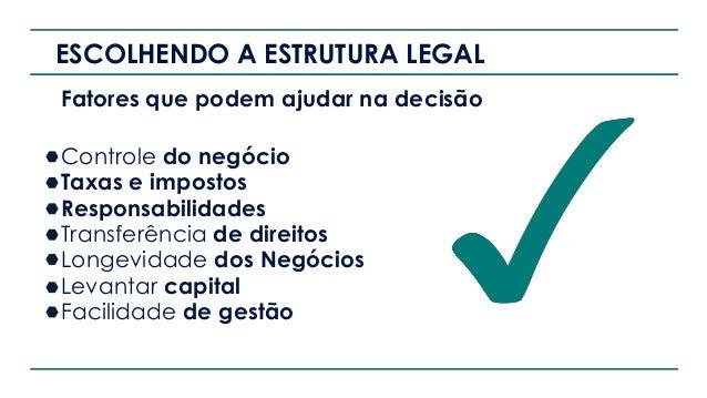 FORMAS LEGAIS DE FAZER NEGÓCIO NO BRASIL Autônomo Sociedade Limitada Sociedade Anônima Microempreendedor Individual (MEI)