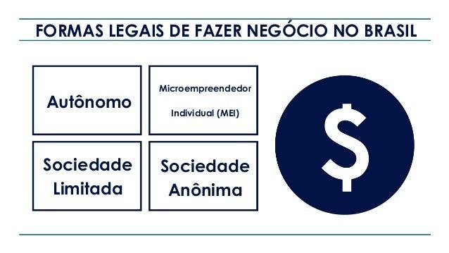 IMPOSTOS E CONTRIBUIÇÕES Após registrar sua empresa e obter o CNPJ, estas são as obrigações federais, estaduais e municipa...