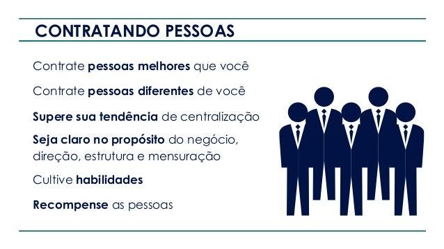 USANDO RECURSOS EXTERNOS contadores advogados bancos consultoressite Sua emprepa