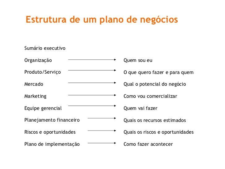 O plano de negocios