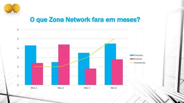 Zona Network Plano de Negócios em Português Slide 3