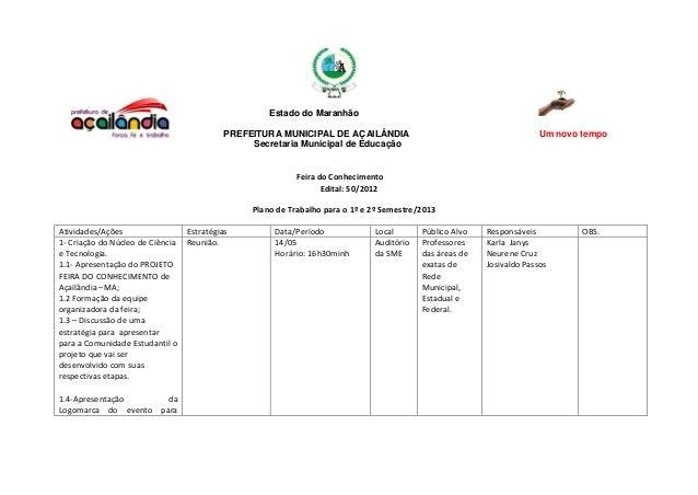Estado do Maranhão PREFEITURA MUNICIPAL DE AÇAILÂNDIA Um novo tempo Secretaria Municipal de Educação Feira do Conhecimento...