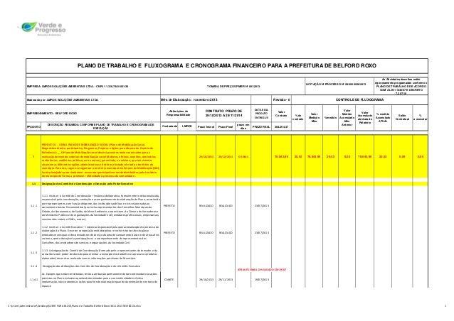 PLANO DE TRABALHO E FLUXOGRAMA E CRONOGRAMA FINANCEIRO PARA A PREFEITURA DE BELFORD ROXO  EMPRESA: LMRDS SOLUÇÕES AMBIENTA...