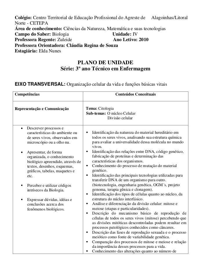 Colégio: Centro Territorial de Educação Profissional do Agreste de Alagoinhas/LitoralNorte - CETEPAÁrea de conhecimento: C...