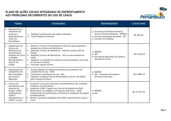 PLANO DE AÇÕES SOCIAIS INTEGRADAS DE ENFRENTAMENTO AOS PROBLEMAS DECORRENTES DO USO DE CRACK           TEMAS              ...