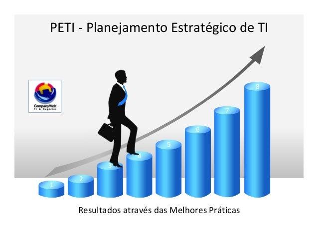 87654321PETI - Planejamento Estratégico de TIResultados através das Melhores Práticas
