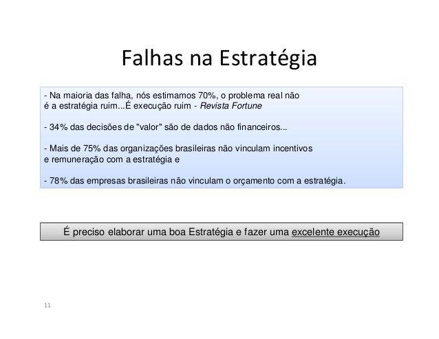 Falhas na Estratégia12Boa Estratégia:Focada;Simples;Alinhada com os objetivos da Empresa ePatrocinada pela alta direção.Ex...